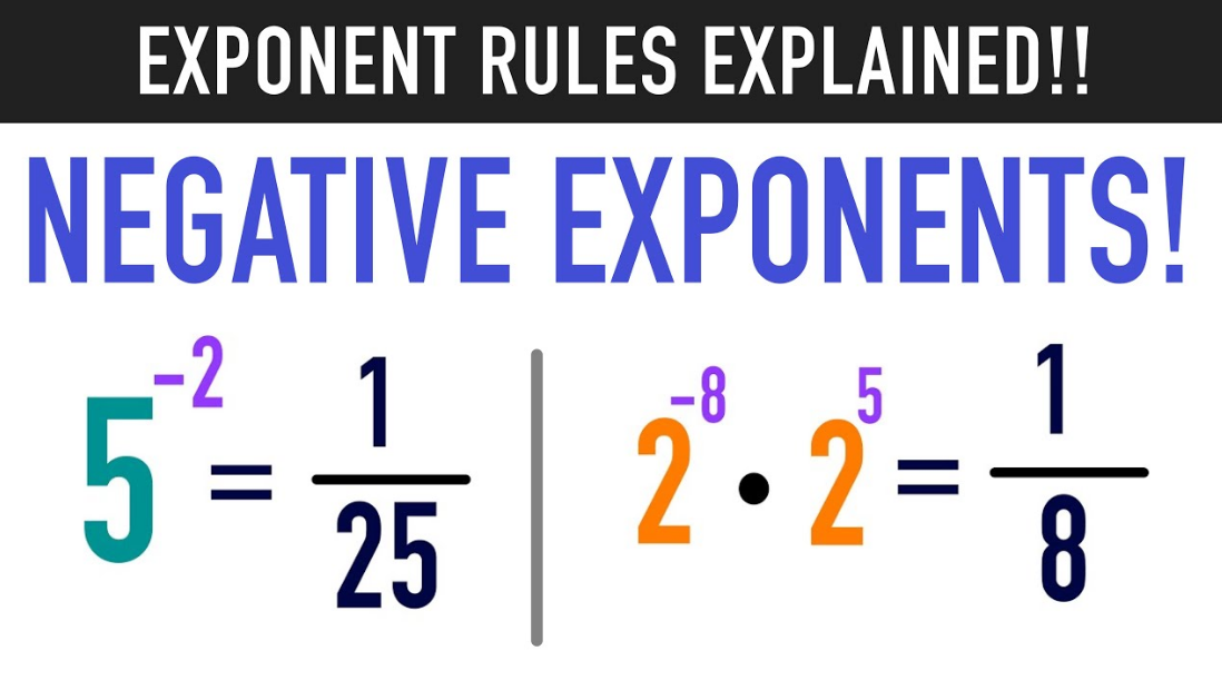 Negative Exponent Rule